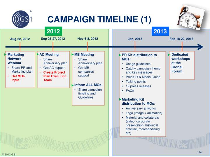 CAMPAIGN TIMELINE (1)