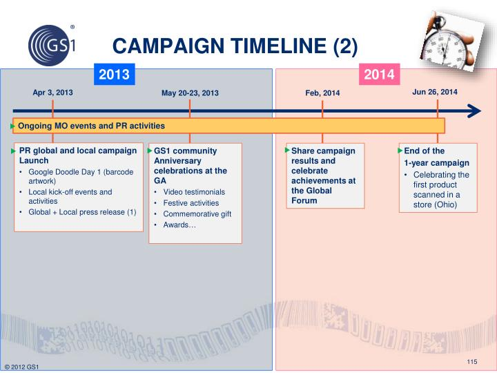 CAMPAIGN TIMELINE (2)