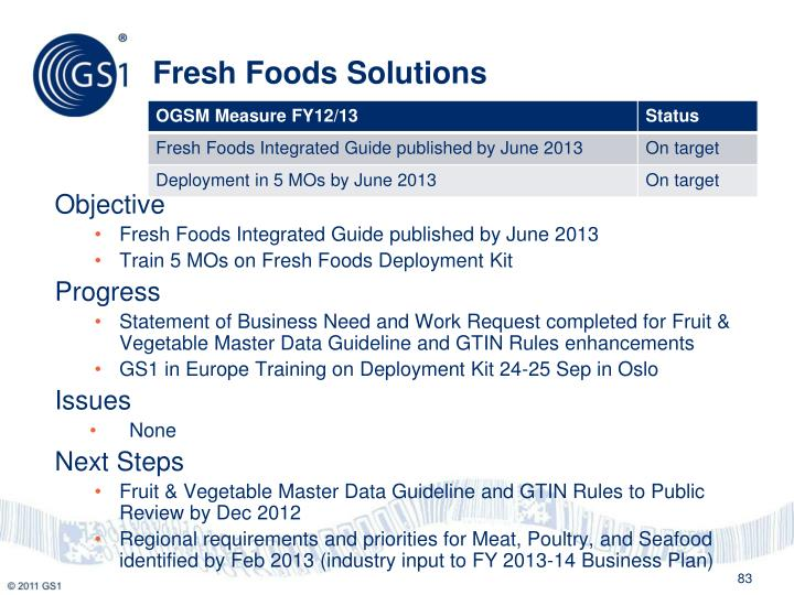 Fresh Foods Solutions