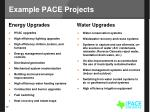 example pace projects