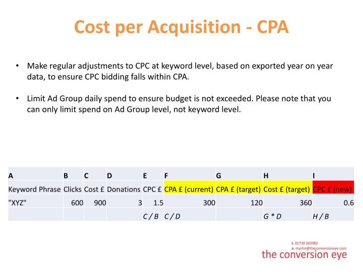 Cost per Acquisition - CPA