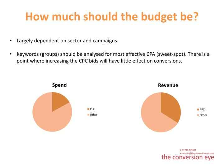 How much should the budget be?
