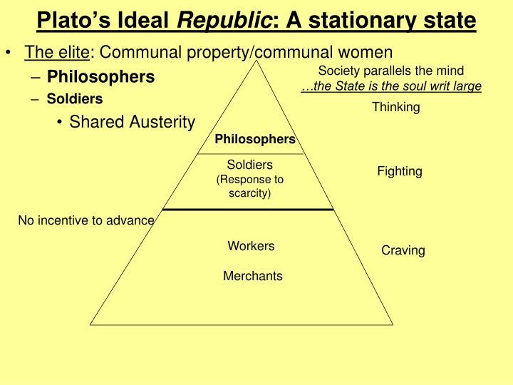 Plato's Ideal