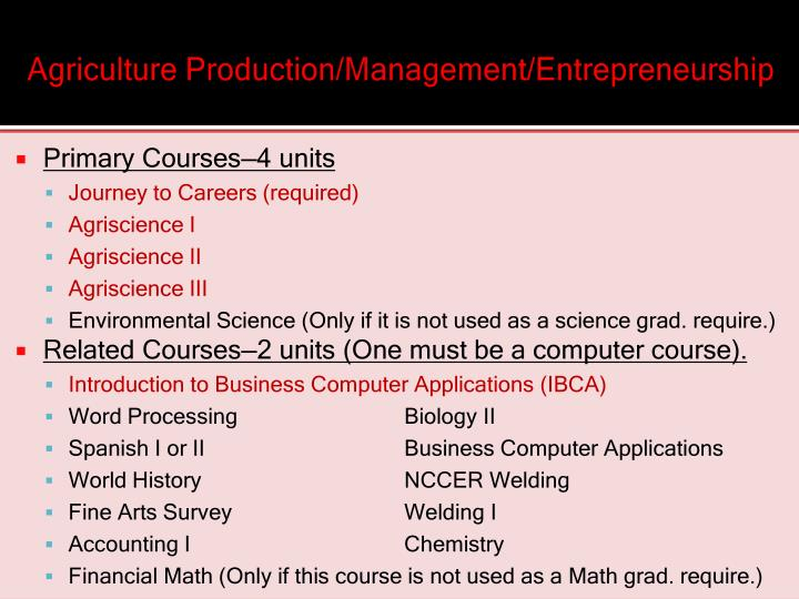 Agriculture Production/Management/Entrepreneurship