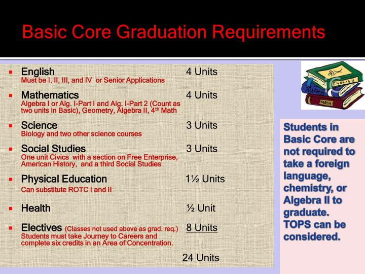 Basic Core Graduation Requirements
