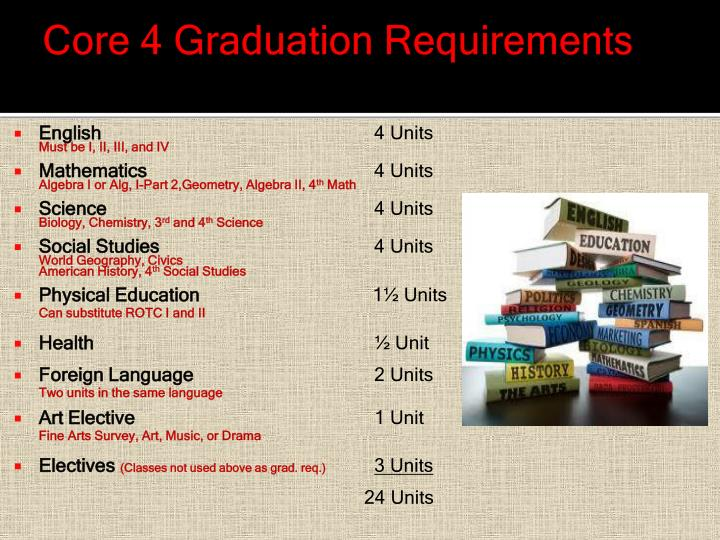 Core 4 Graduation Requirements