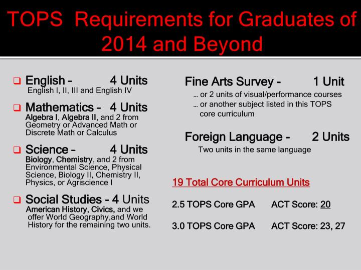 TOPS  Requirements for Graduates of 2014 and Beyond