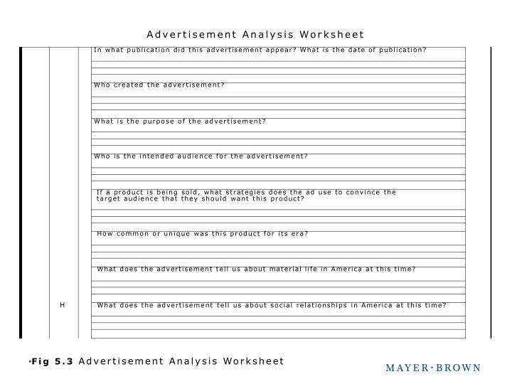 Advertisement Analysis Worksheet