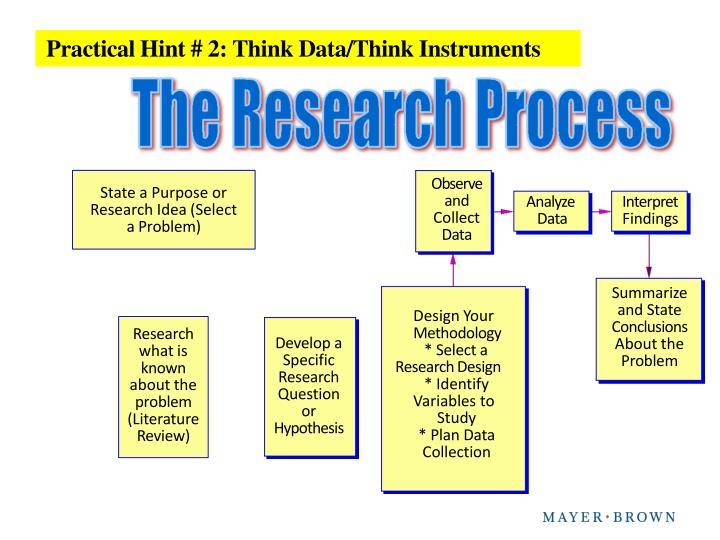 Practical Hint # 2: Think Data/Think Instruments