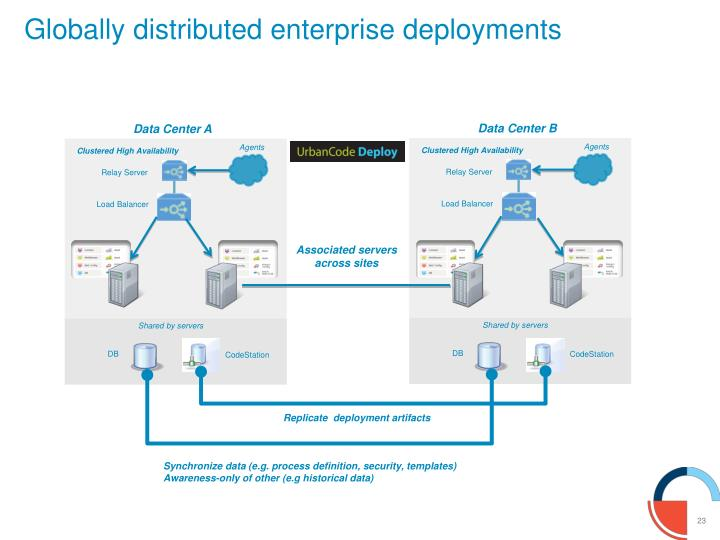 Globally distributed enterprise deployments