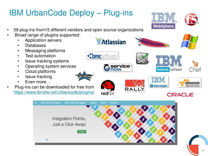 IBM UrbanCode Deploy – Plug-ins