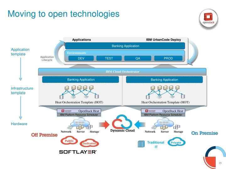 Moving to open technologies