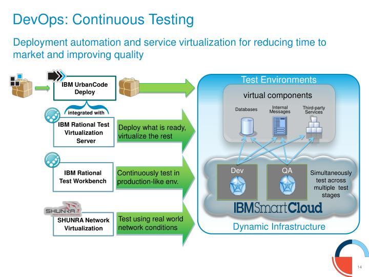DevOps: Continuous Testing