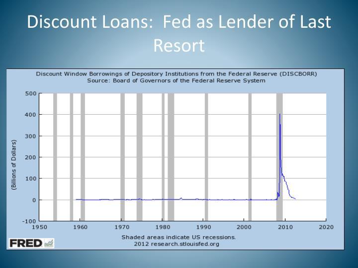 Discount Loans:  Fed as Lender of Last Resort