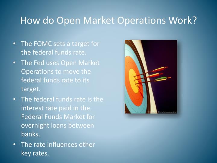 How do Open Market Operations Work?