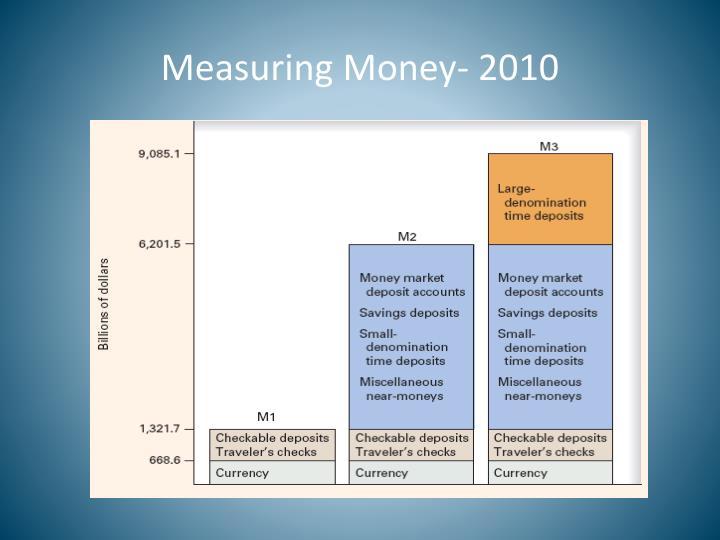 Measuring Money- 2010