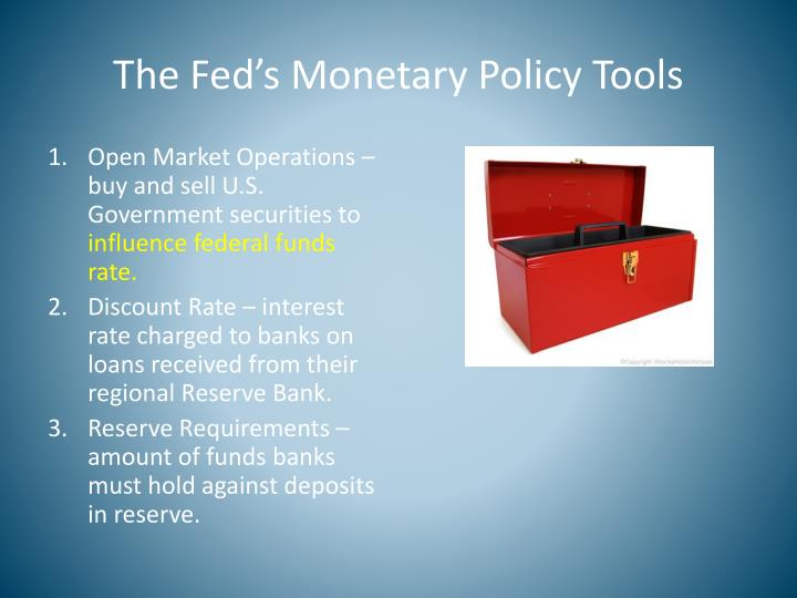 The Fed's Monetary Policy Tools