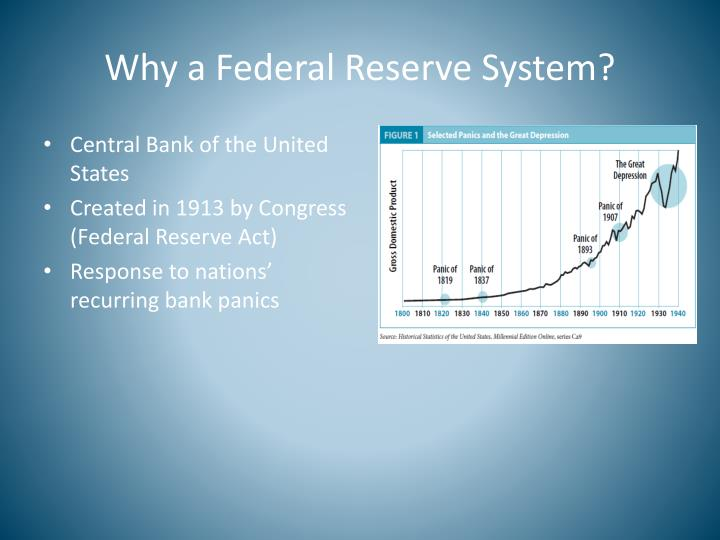 Why a Federal Reserve System?