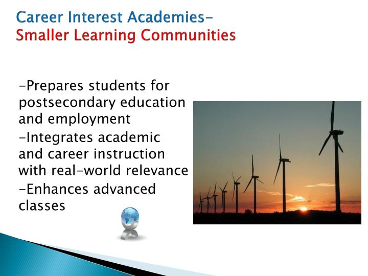Career Interest Academies-