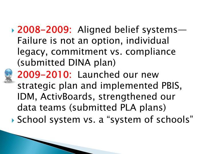 2008-2009:
