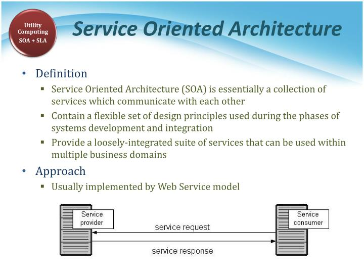 Research paper service oriented architecture