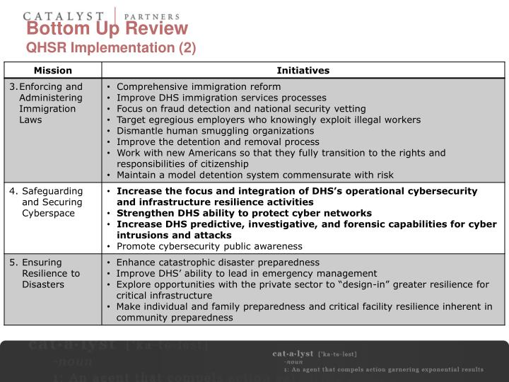 Bottom Up Review