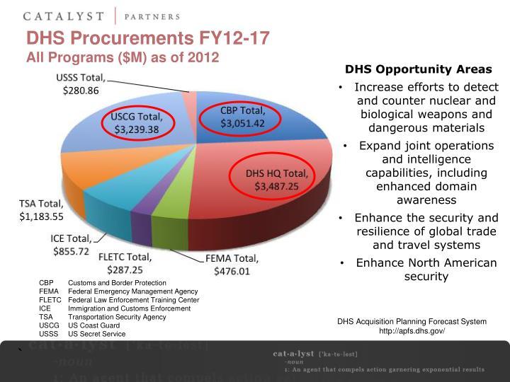 DHS Procurements FY12-17