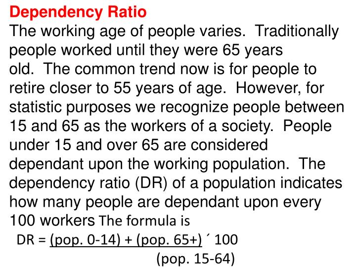 Dependency Ratio