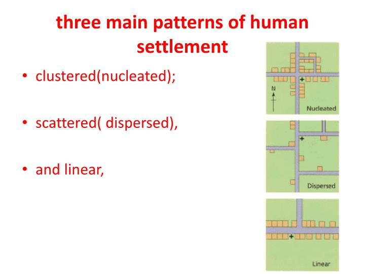 three main patterns of human settlement