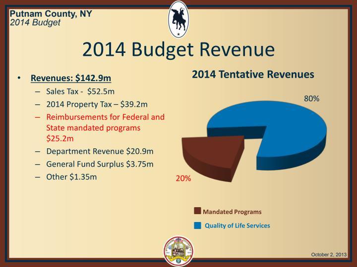 2014 Budget Revenue