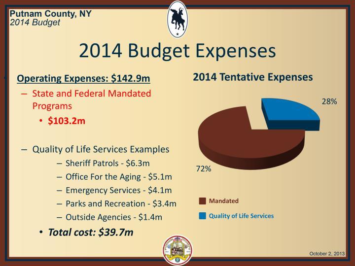 2014 Budget Expenses