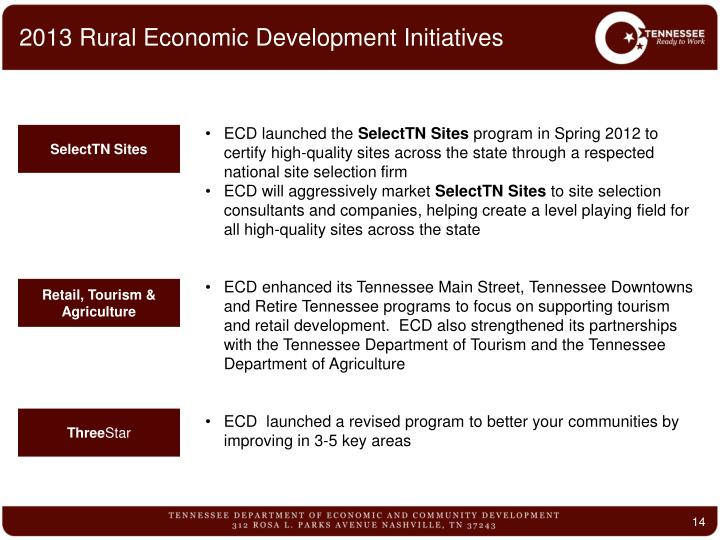 2013 Rural Economic Development Initiatives