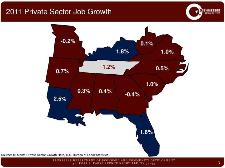2011 Private Sector Job Growth