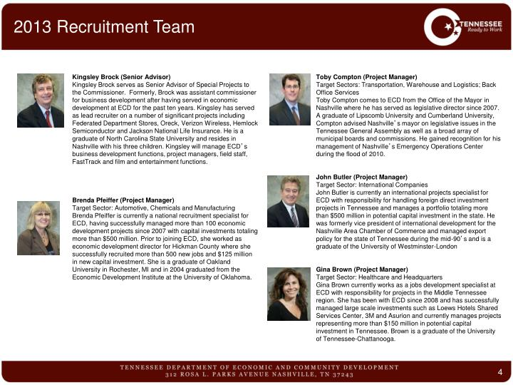 2013 Recruitment Team