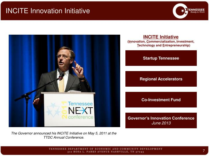 INCITE Innovation Initiative