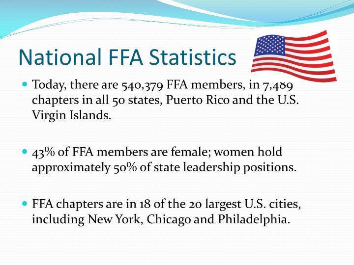 National FFA Statistics