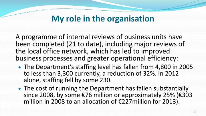 My role in the organisation1