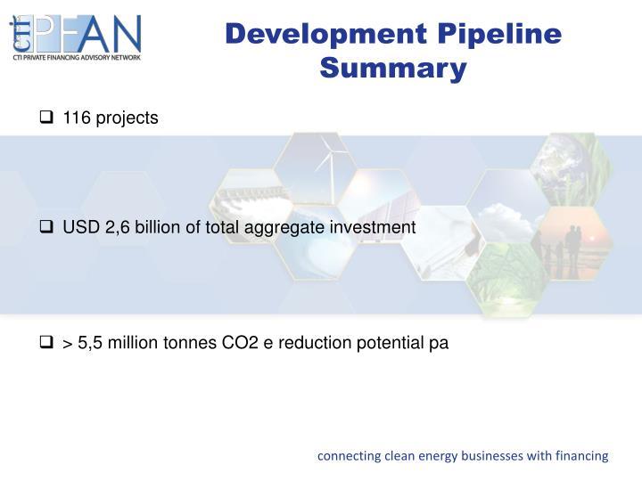 Development Pipeline