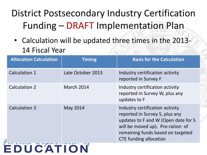 District Postsecondary Industry Certification Funding –