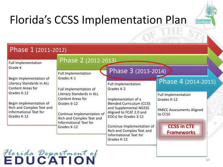 Florida's CCSS Implementation Plan