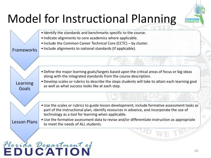 Model for Instructional Planning