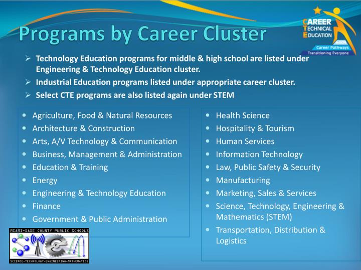 Programs by Career Cluster