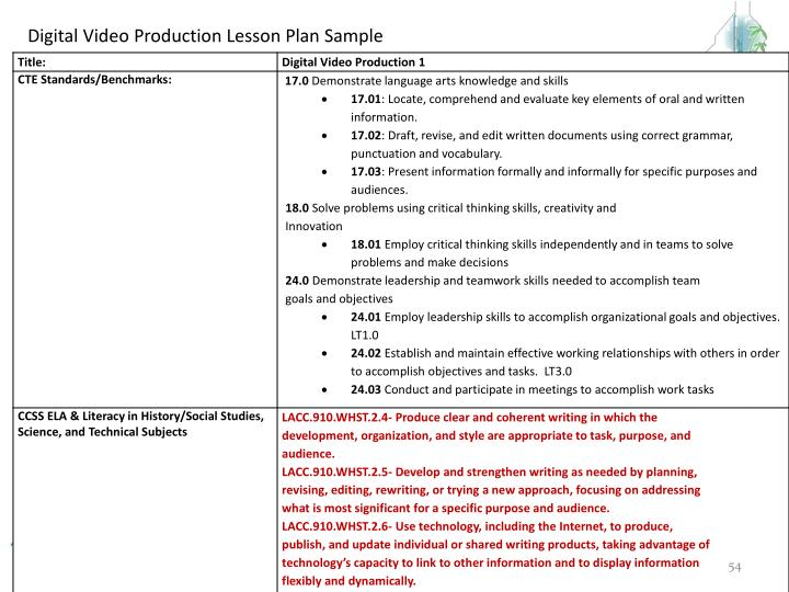 Digital Video Production Lesson Plan Sample