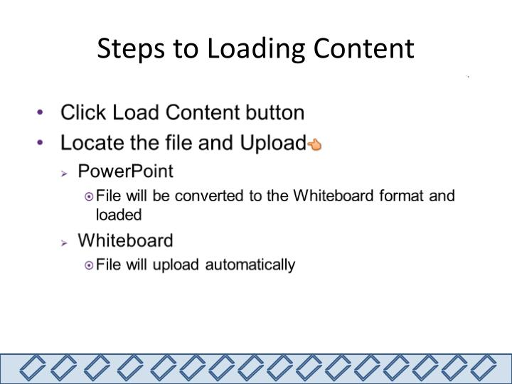 Steps to Loading Content