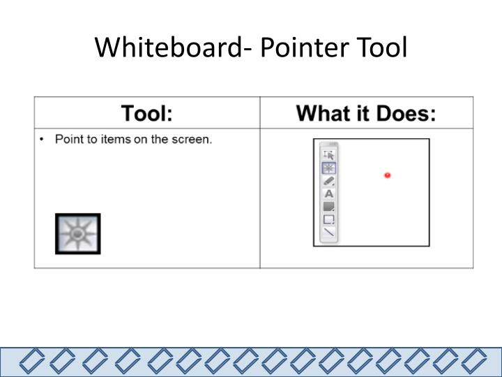 Whiteboard- Pointer Tool