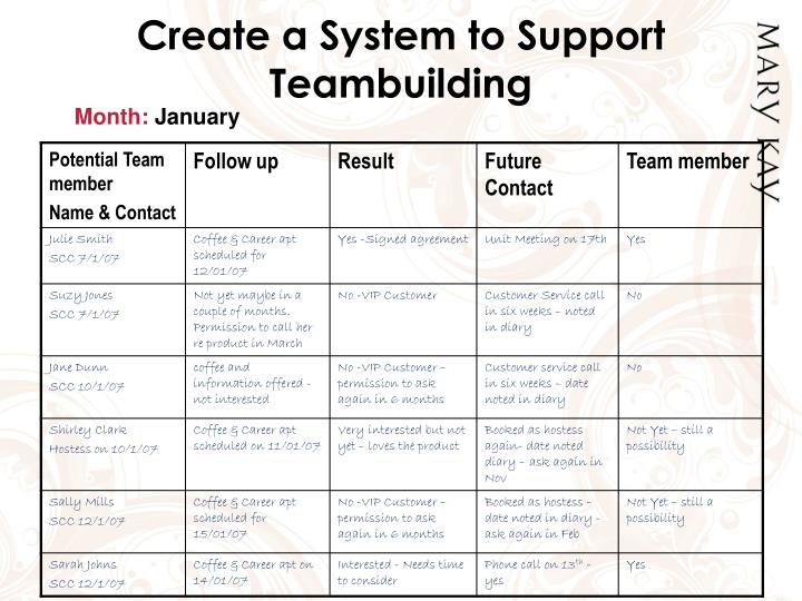 Create a System to
