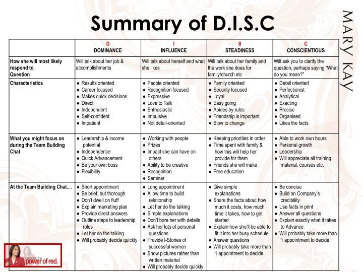 Summary of D.I.S.C