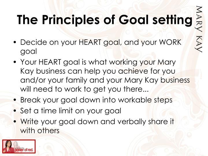 The Principles of Goal setting