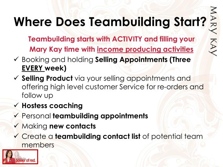 Where Does Teambuilding Start?