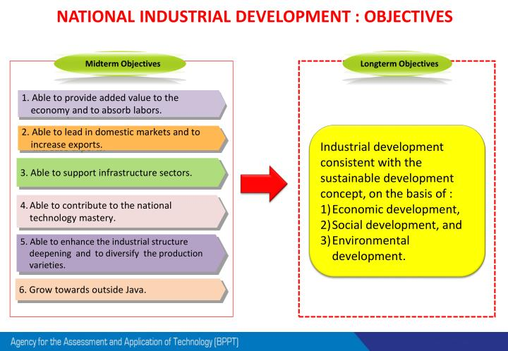 NATIONAL INDUSTRIAL DEVELOPMENT : OBJECTIVES